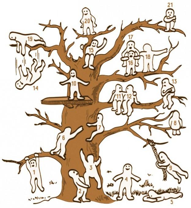 Дерево с человечками